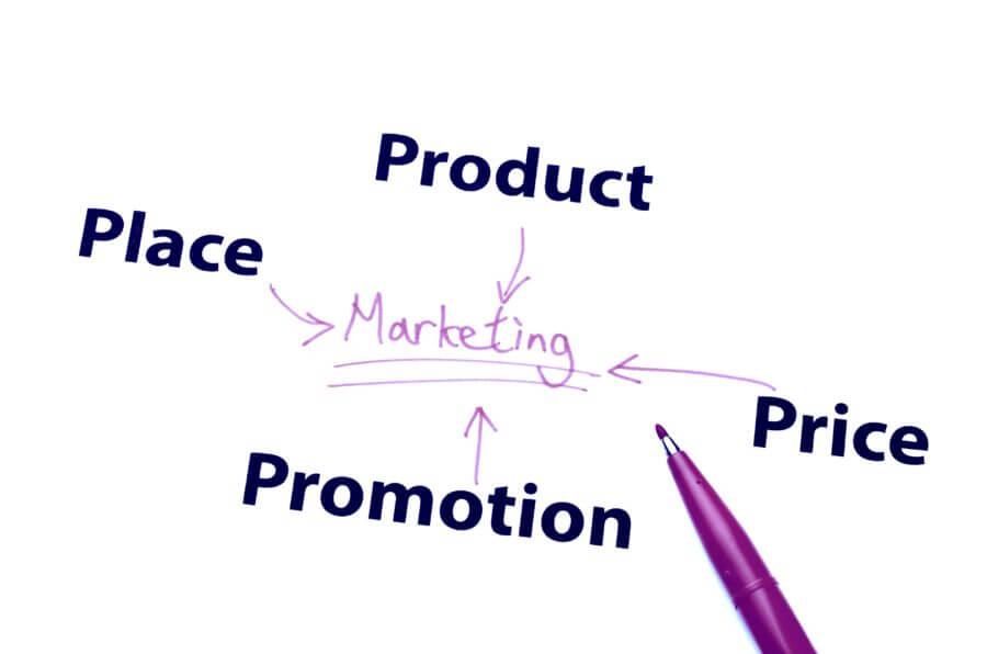 Marketing B2B e B2C